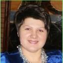 Знакомства с женщинами Таганрог