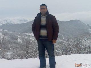 elnur_murad