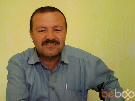 Фото мужчины zoirov_kamol, Джизак, Узбекистан, 53