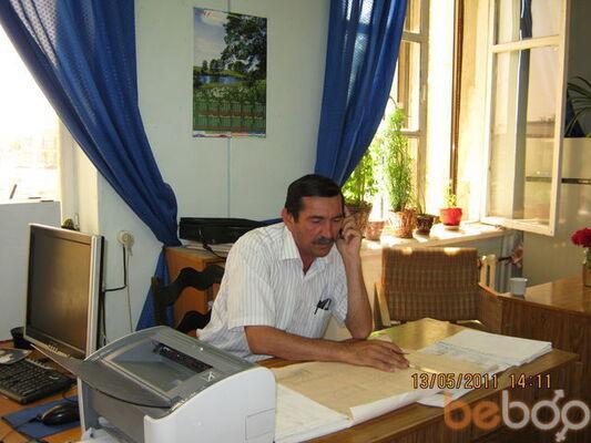Фото мужчины Aleks, Бухара, Узбекистан, 57